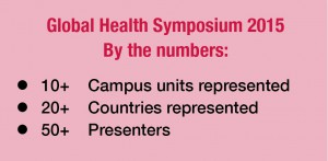 Symposium numbers