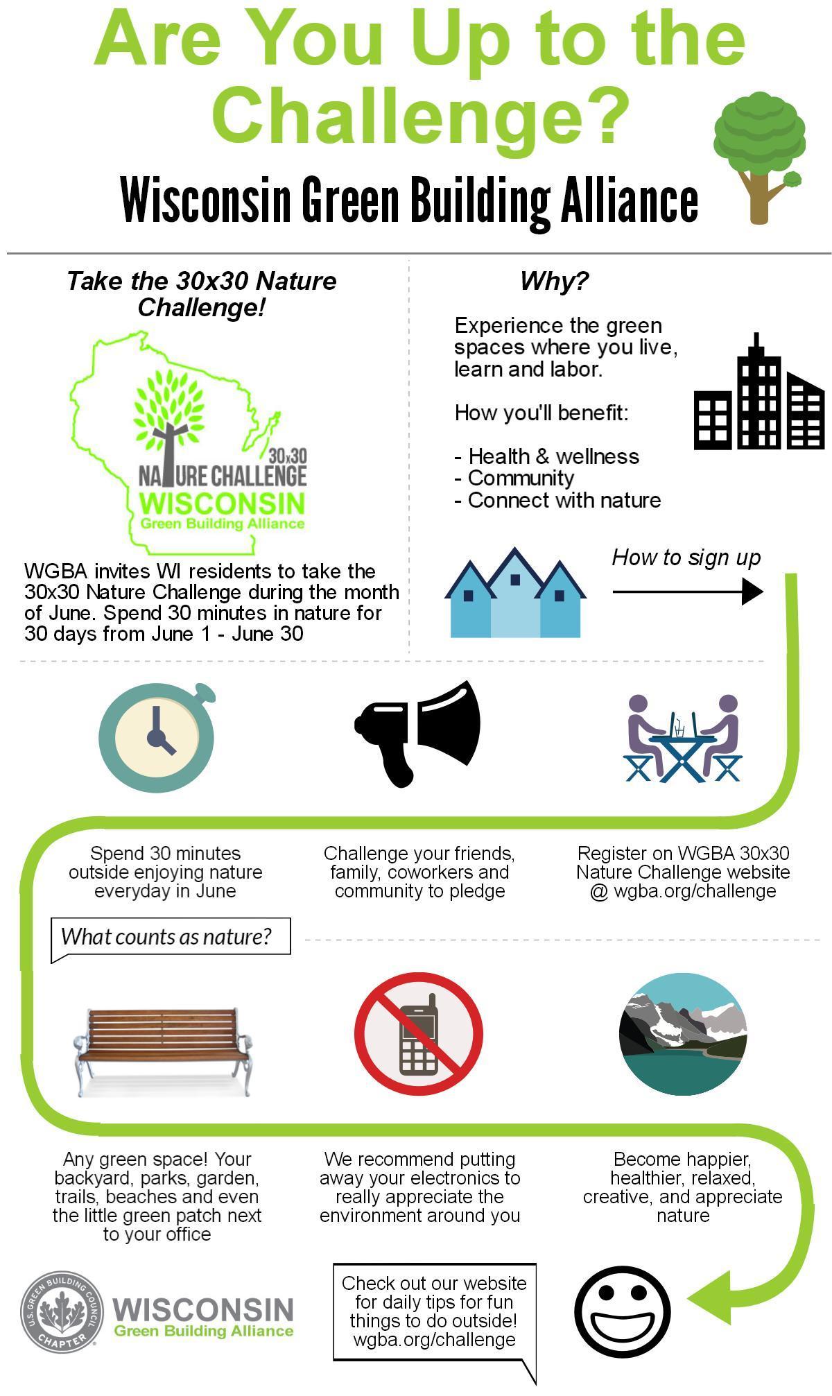WGBA 30x30 infograph