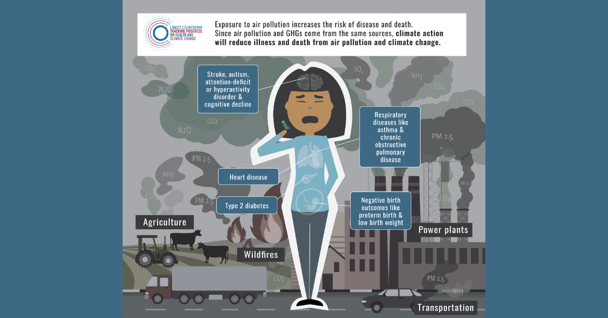 In a cartoon, a woman stands in front of a factory with boxes of air pollution effects around her.